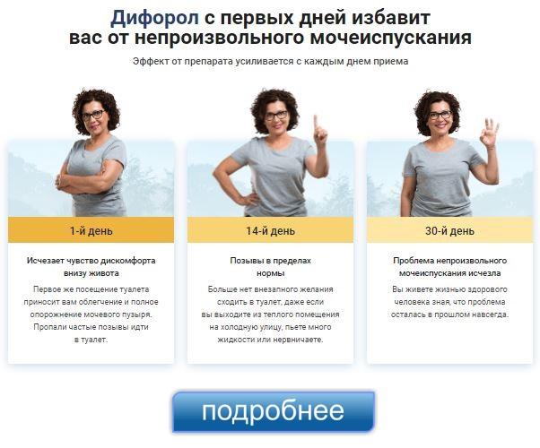 эритроциты 7 в моче у женщин